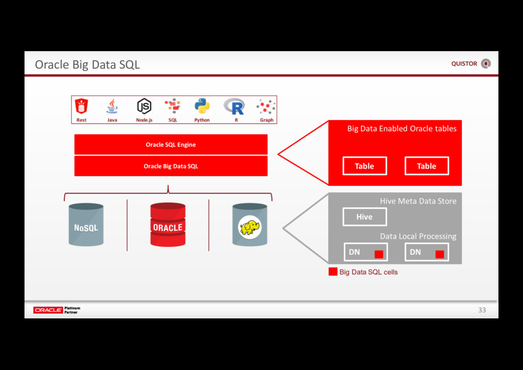 33 Oracle Big Data SQL