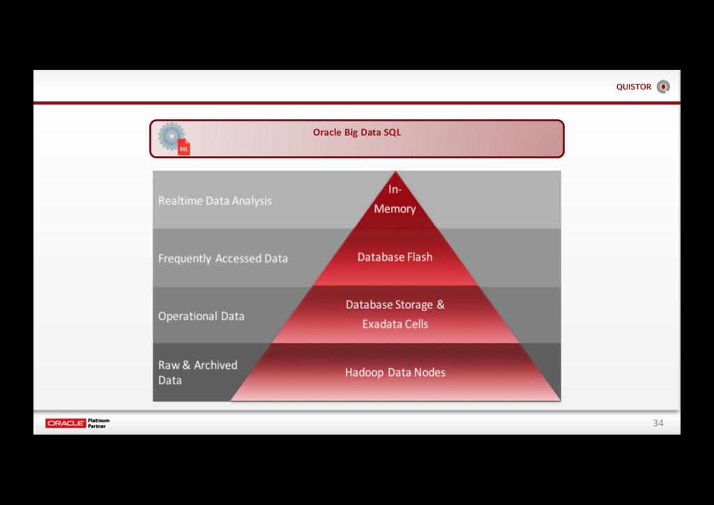 34 Oracle Big Data SQL
