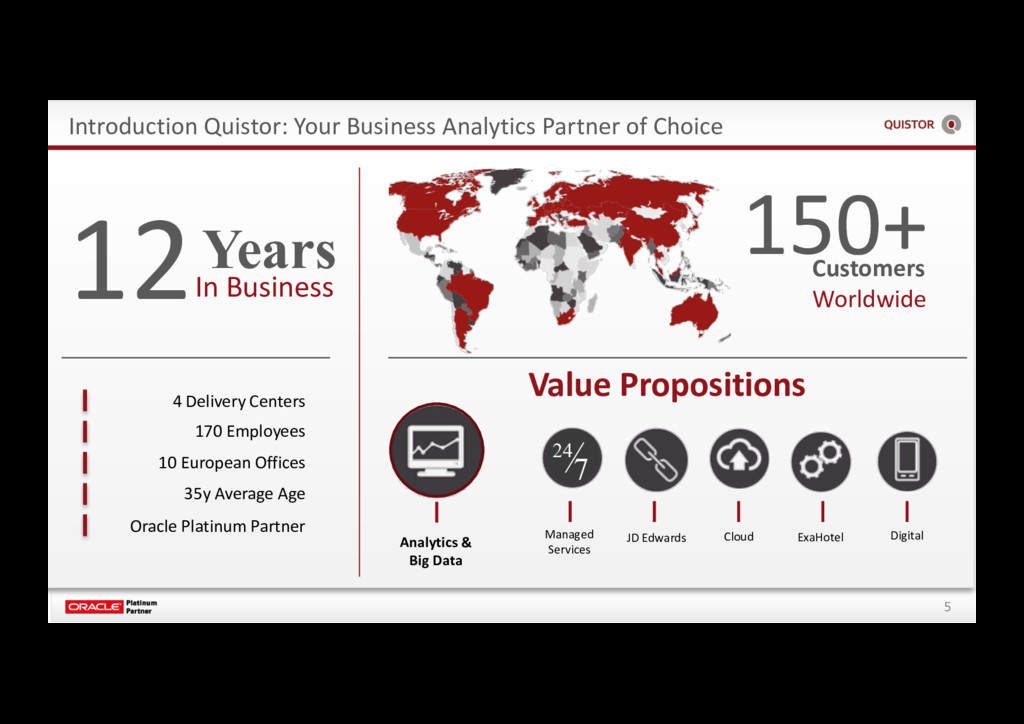 5 Introduction Quistor: Your Business Analytics...