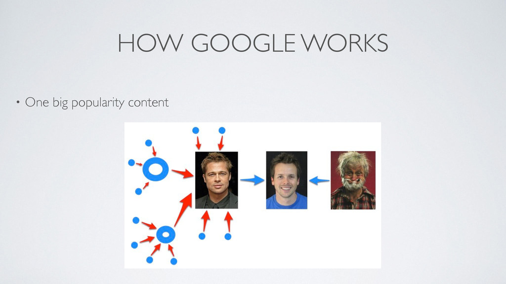 HOW GOOGLE WORKS • One big popularity content