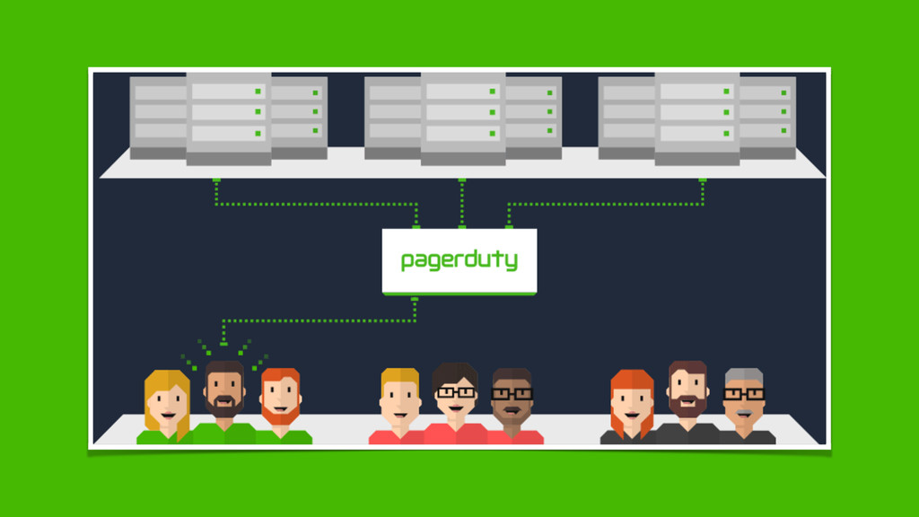 5/29/15 MAKING PAGERDUTY MORE RELIABLE USING PXC