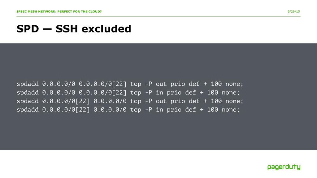 5/29/15 spdadd 0.0.0.0/0 0.0.0.0/0[22] tcp -P o...