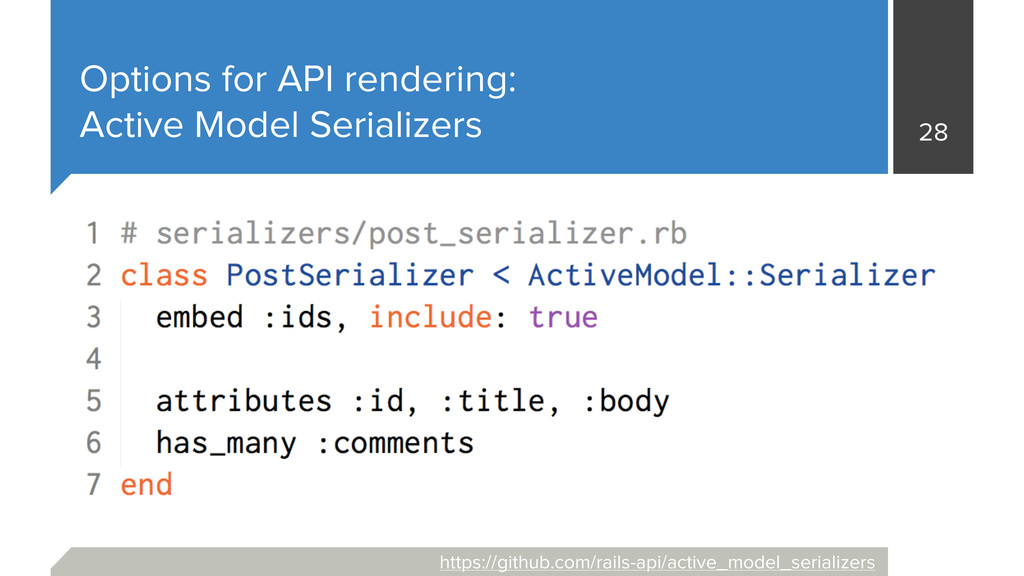Options for API rendering: