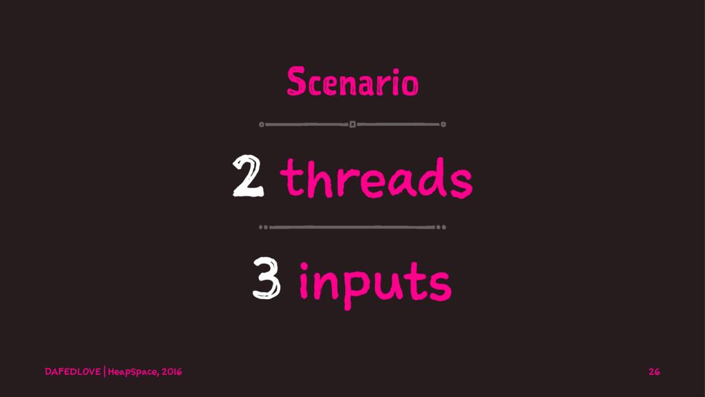 Scenario 2 threads 3 inputs DAFEDLOVE   HeapSpa...