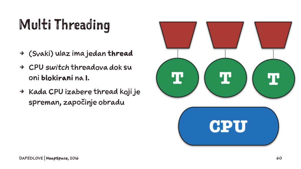 Multi Threading 4 (Svaki) ulaz ima jedan thread...
