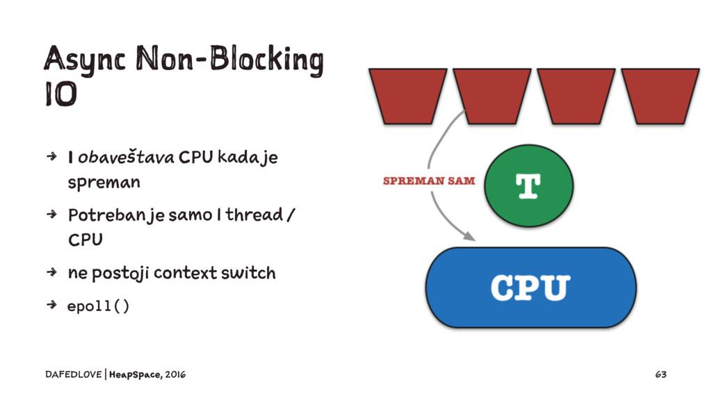 Async Non-Blocking IO 4 I obaveštava CPU kada j...