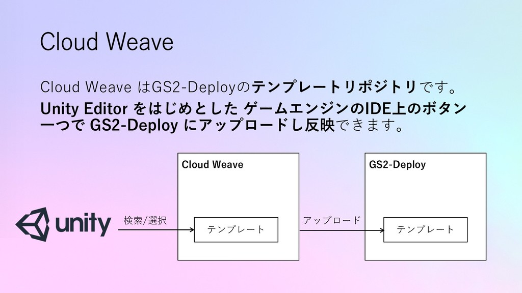 Cloud Weave Cloud Weave はGS2-Deployのテンプレートリポジトリ...