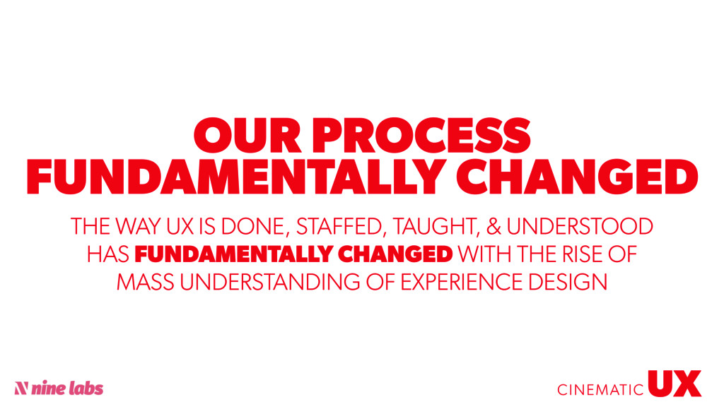 @sbradweaver OUR PROCESS FUNDAMENTALLY CHANGED ...