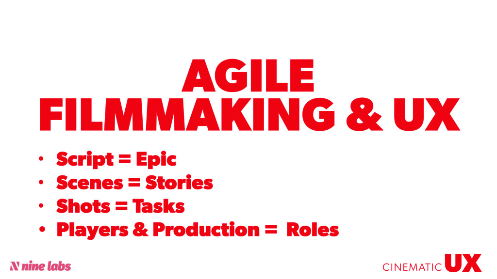 AGILE FILMMAKING & UX UX CINEMATIC • Script = E...