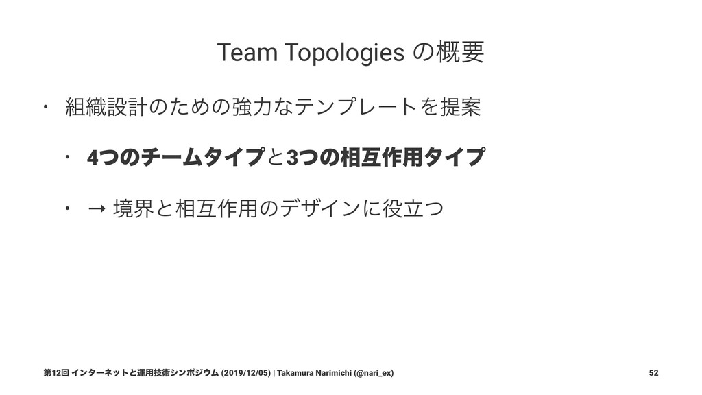Team Topologies12 • Organizing business and tec...