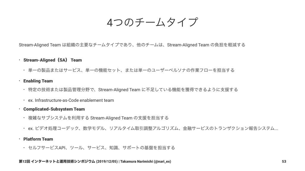 Team Topologies ͷ֓ཁ • ৫ઃܭͷͨΊͷڧྗͳςϯϓϨʔτΛఏҊ • 4ͭ...