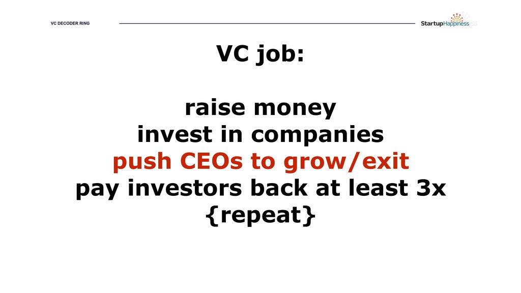 GROWING YOUR HAPPINESS VC job: raise money inve...