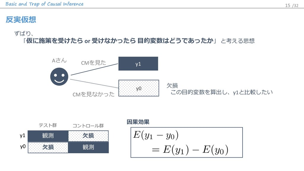 Basic and Trap of Causal Inference 15 /32 反実仮想 ...