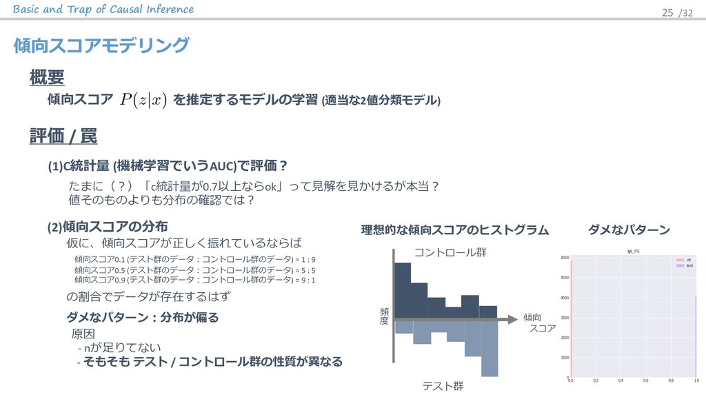 Basic and Trap of Causal Inference 25 /32 傾向スコア...