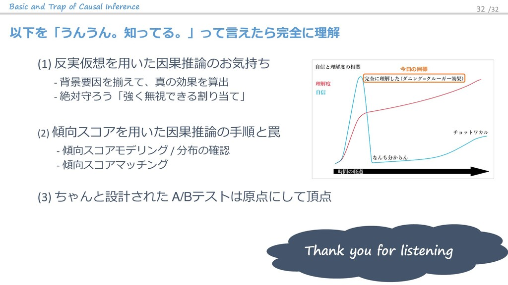 Basic and Trap of Causal Inference 32 /32 以下を「う...
