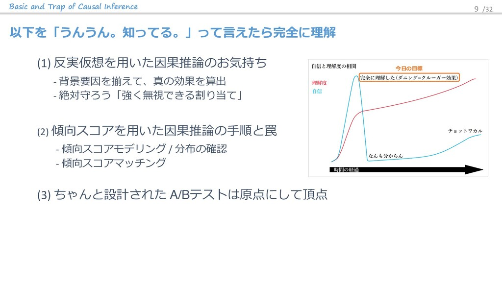 Basic and Trap of Causal Inference 9 /32 以下を「うん...