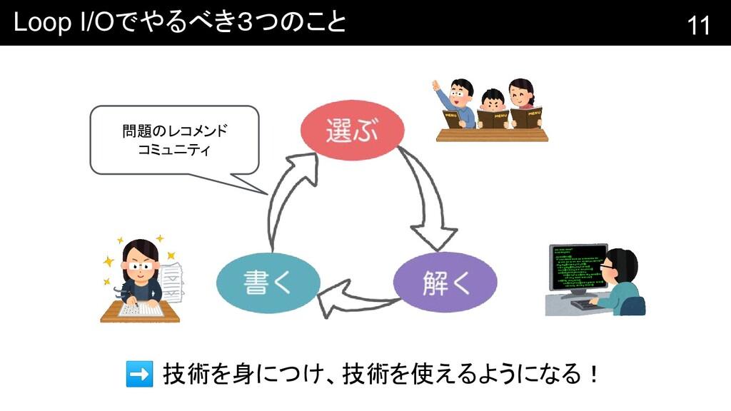 Loop I/Oでやるべき3つのこと 11 ➡ 技術を身につけ、技術を使えるようになる! 問題...