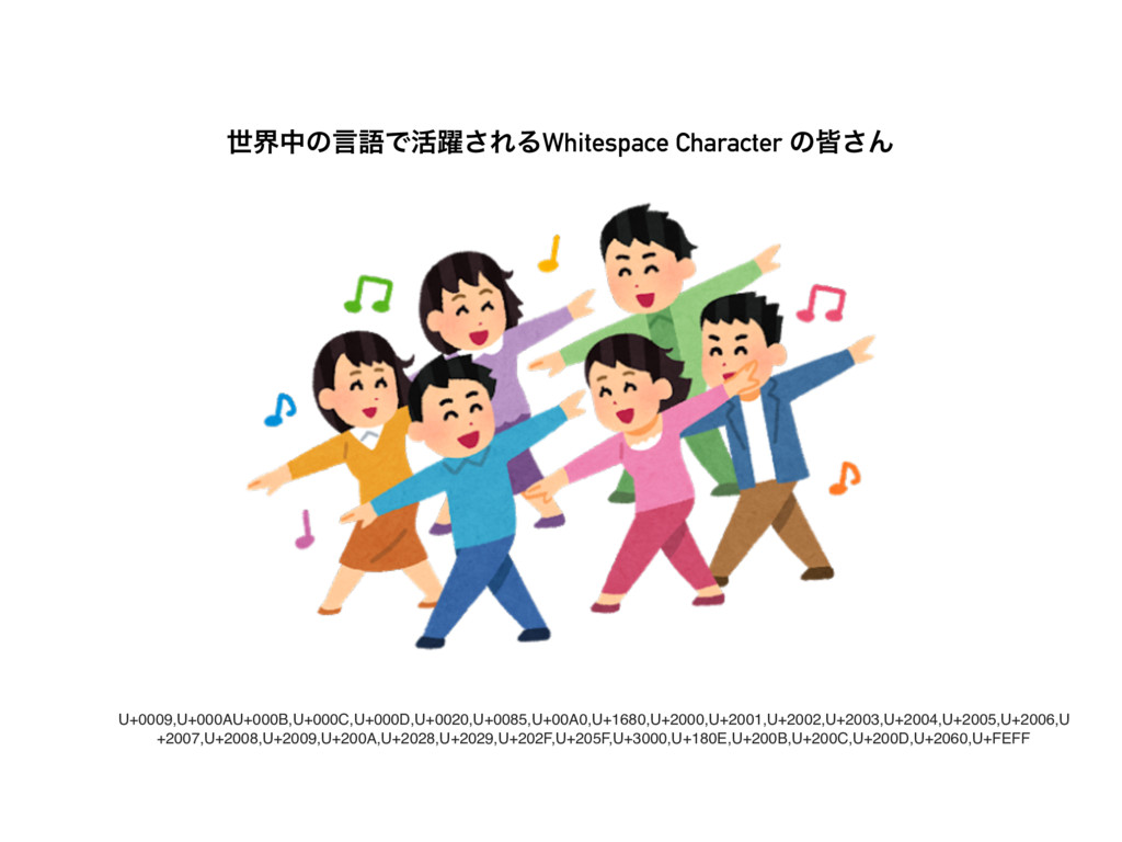 ੈքதͷݴޠͰ׆༂͞ΕΔWhitespace Character ͷօ͞Μ U+0009,U+...
