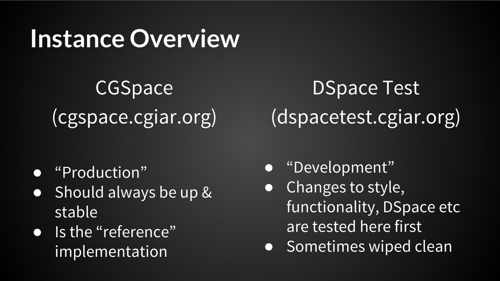 Instance Overview CGSpace (cgspace.cgiar.org) ●...