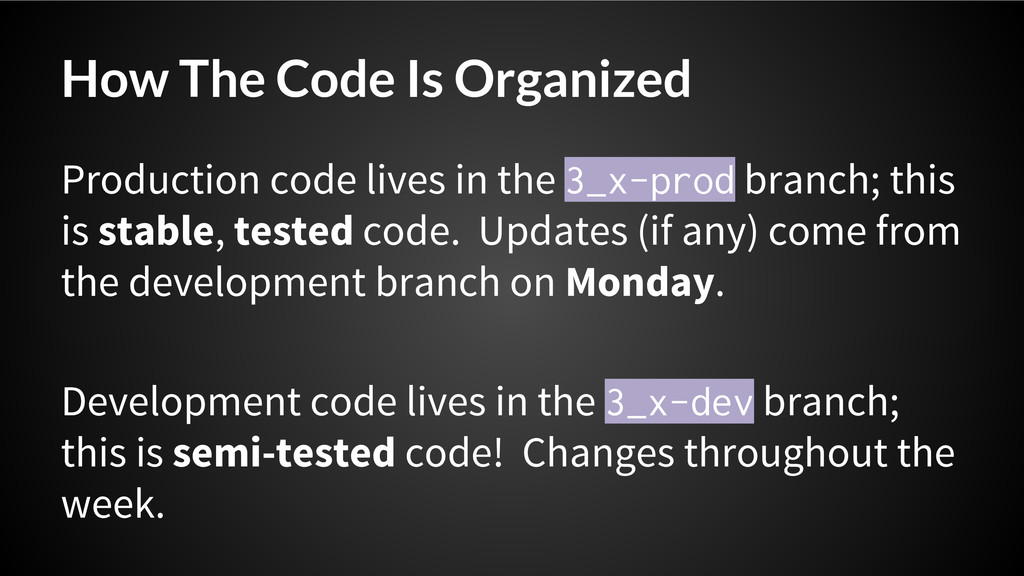 How The Code Is Organized Production code lives...