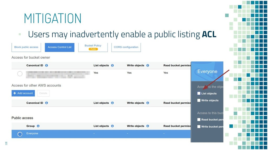 MITIGATION ▪ Users may inadvertently enable a p...