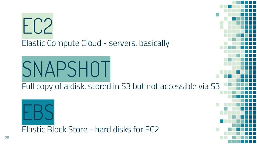 EC2 Elastic Compute Cloud - servers, basically ...