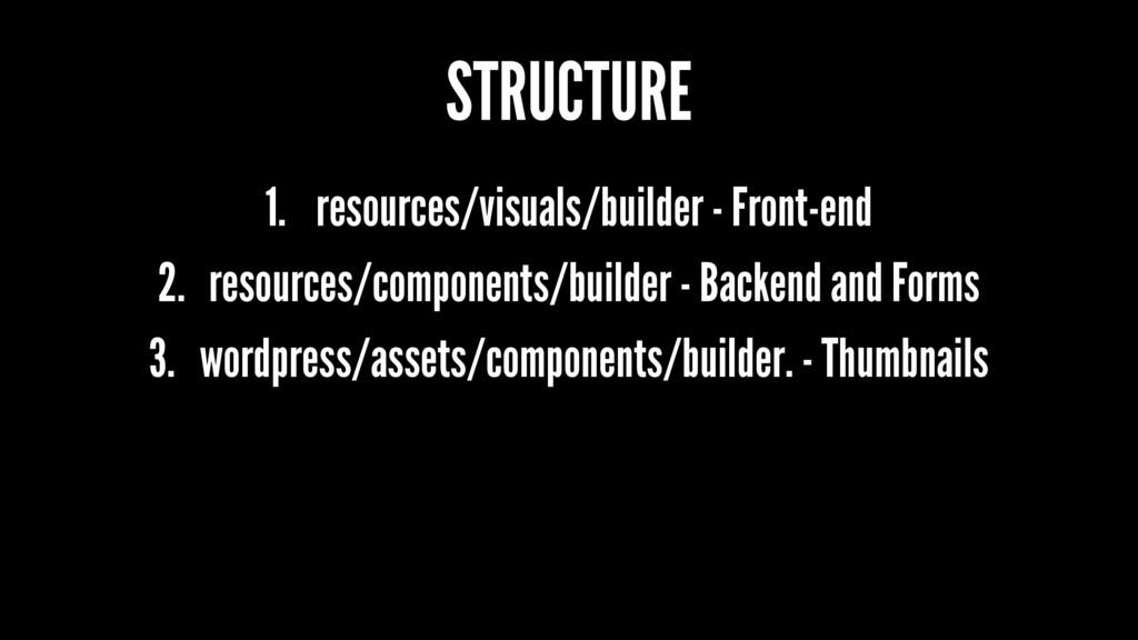 STRUCTURE 1. resources/visuals/builder - Front-...