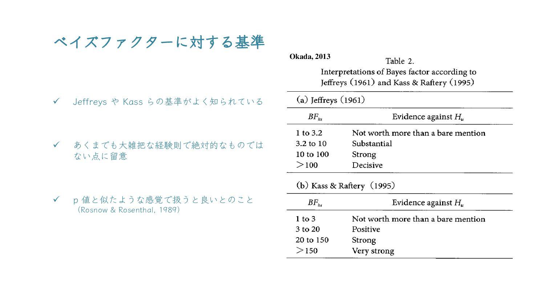 岡田 2013 より ベイズファクターに対する基準  Jeffreys や Kass らの基...