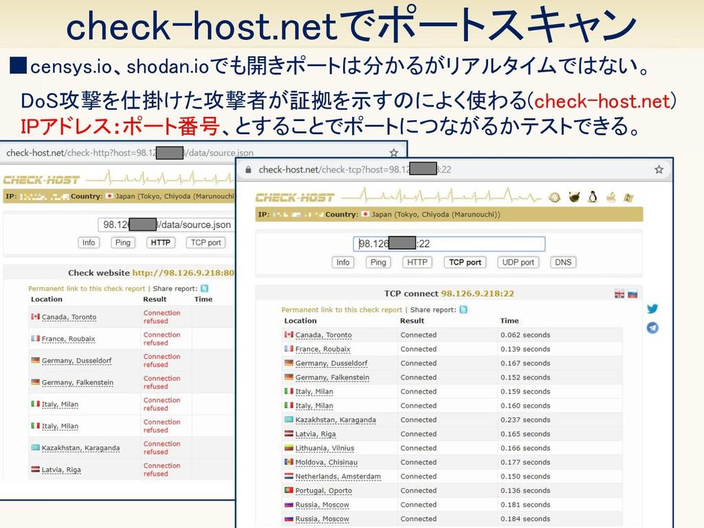 check-host.netでポートスキャン 20 ■censys.io、shodan.io...