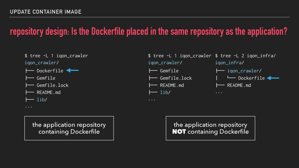 UPDATE CONTAINER IMAGE repository design: Is th...