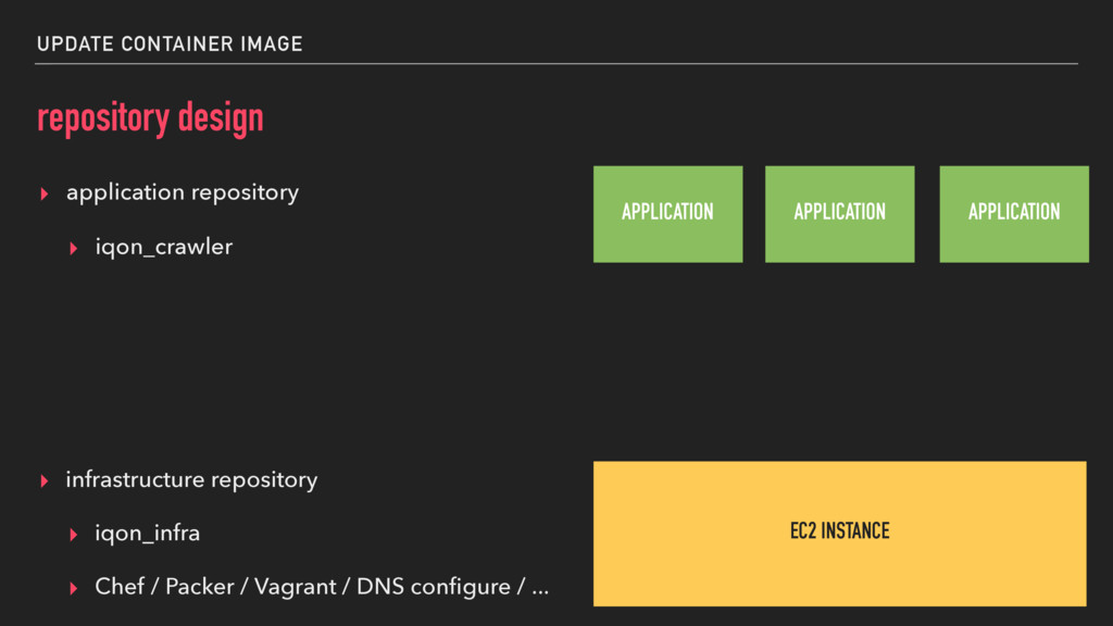 UPDATE CONTAINER IMAGE repository design ▸ appl...