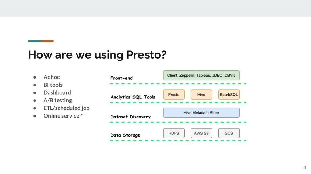 How are we using Presto? ● Adhoc ● BI tools ● D...