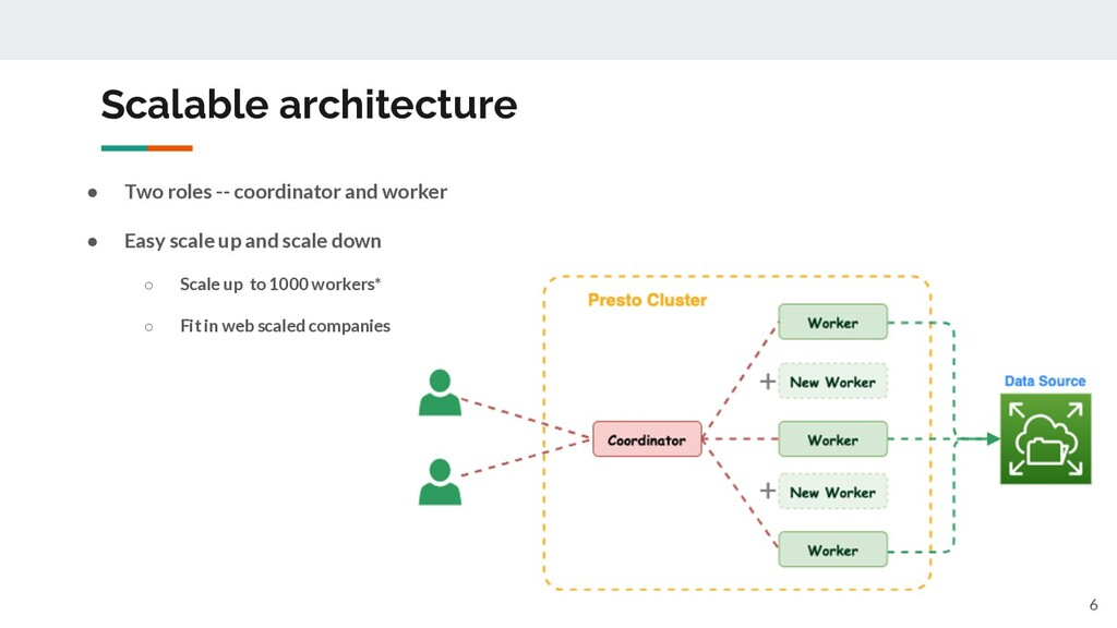 Scalable architecture ● Two roles -- coordinato...