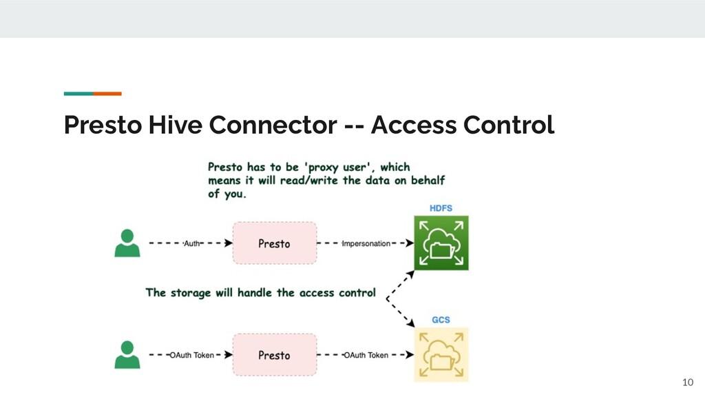 Presto Hive Connector -- Access Control 10