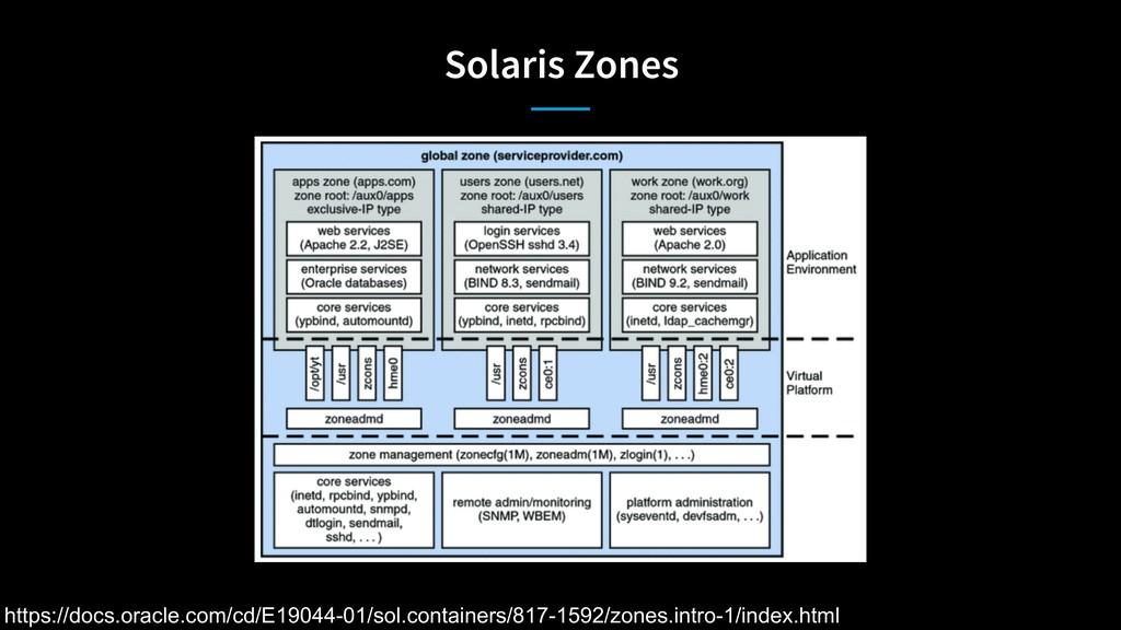 Solaris Zones https://docs.oracle.com/cd/E19044...