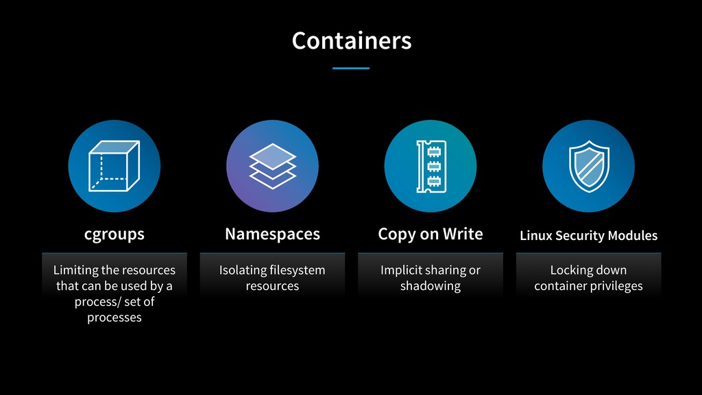 Containers Limiting the resources that can be u...