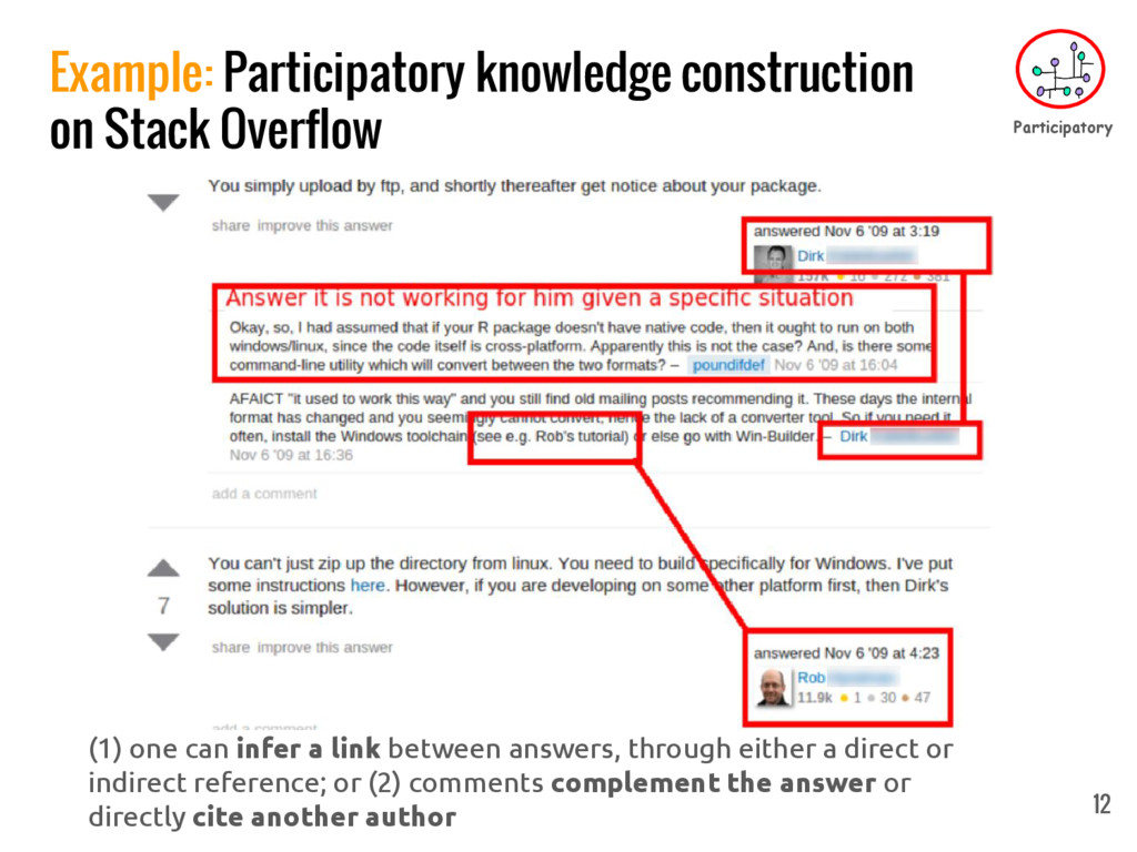 Example: Participatory knowledge construction o...