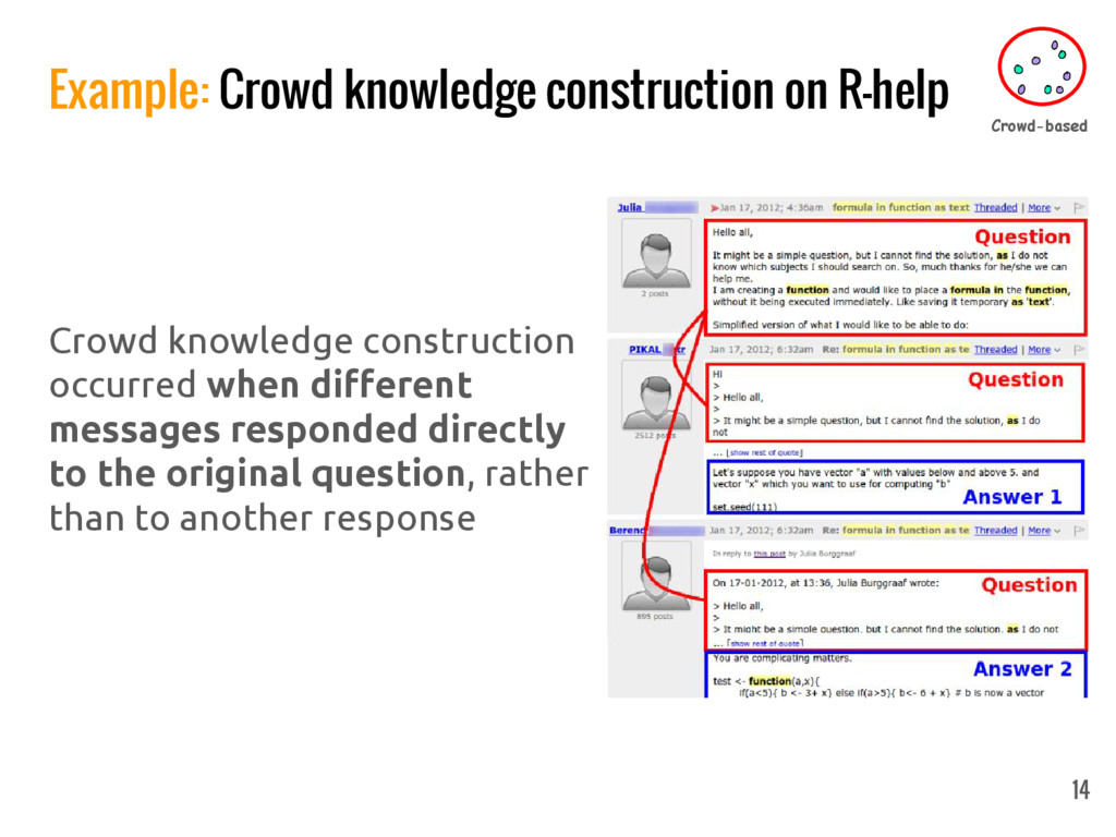 Example: Crowd knowledge construction on R-help...