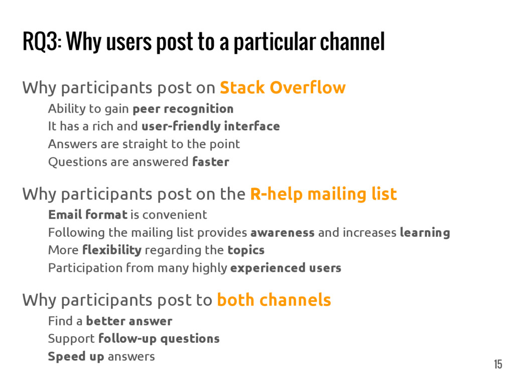 RQ3: Why users post to a particular channel 15 ...