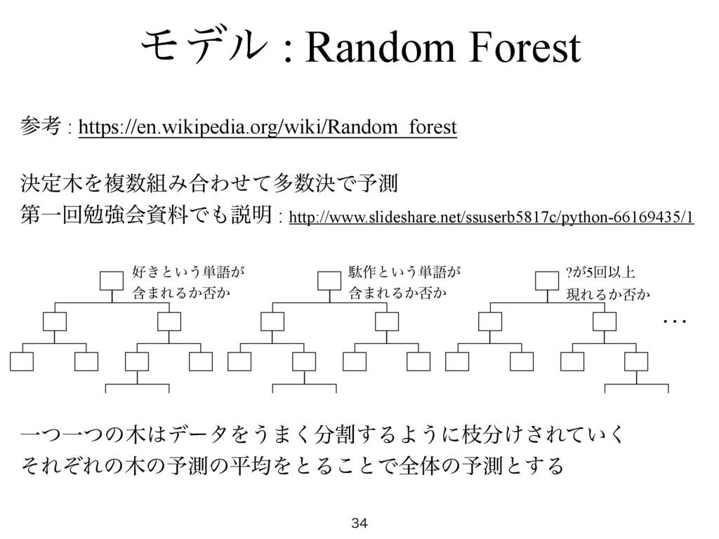 Ϟσϧ : Random Forest  ߟ : https://en.wikipedi...