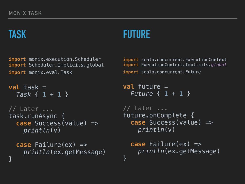 MONIX TASK TASK FUTURE import scala.concurrent....