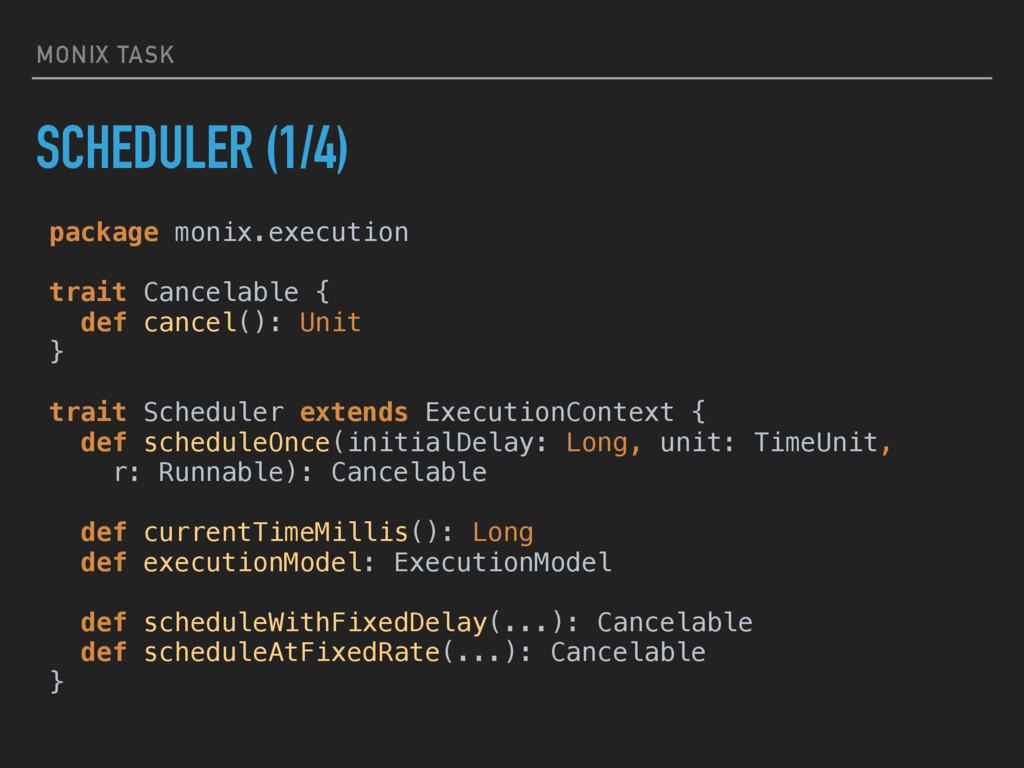 MONIX TASK SCHEDULER (1/4) package monix.execut...