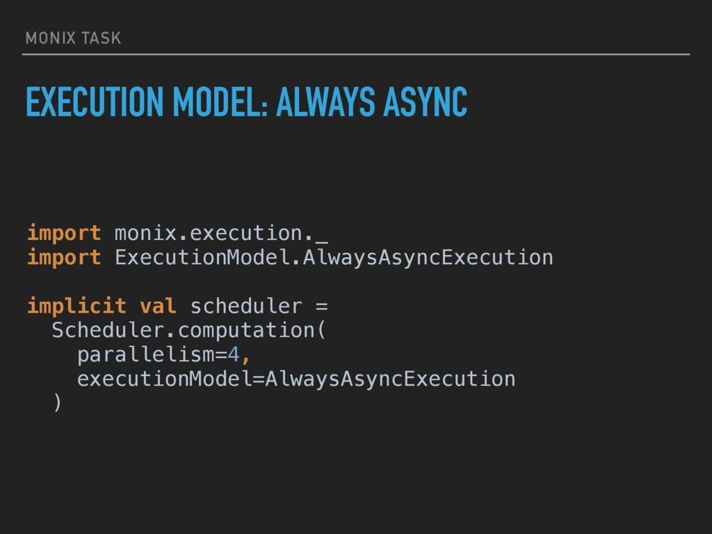 MONIX TASK EXECUTION MODEL: ALWAYS ASYNC import...