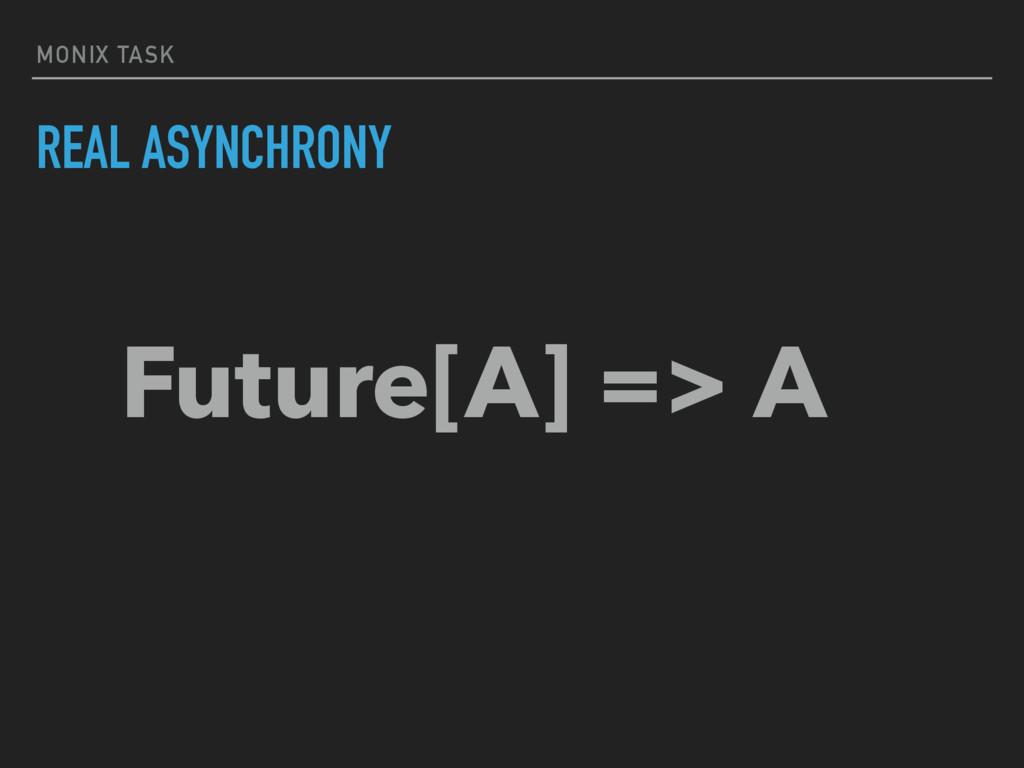 MONIX TASK REAL ASYNCHRONY Future[A] => A