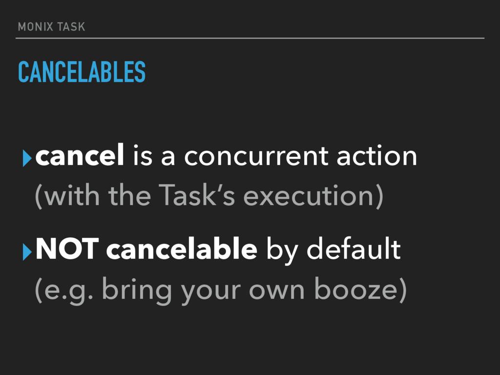 MONIX TASK CANCELABLES ▸cancel is a concurrent ...