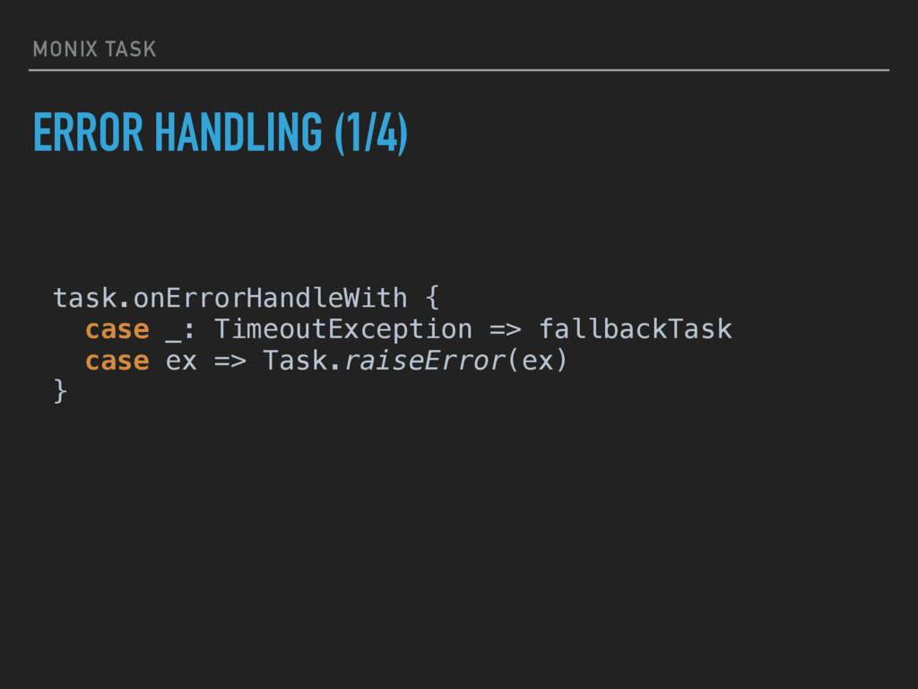 MONIX TASK ERROR HANDLING (1/4) task.onErrorHan...