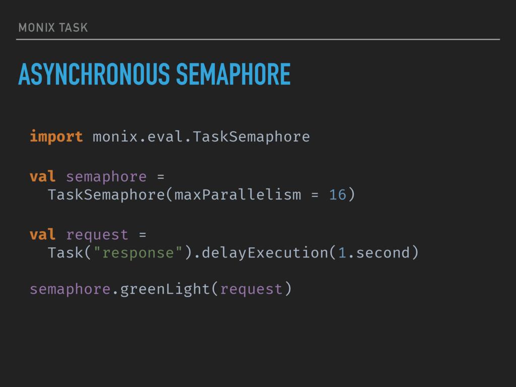 MONIX TASK ASYNCHRONOUS SEMAPHORE import monix....