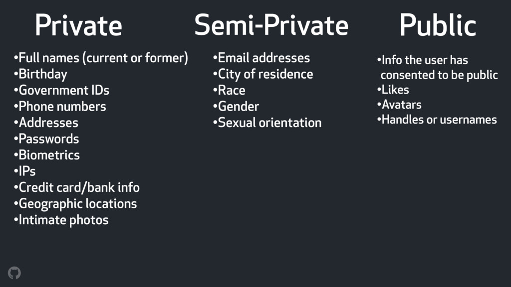 Private Public •Full names (current or former) ...