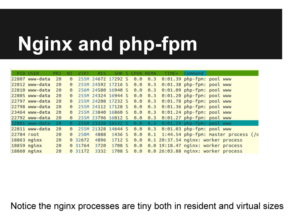 Nginx and php-fpm Notice the nginx processes ar...