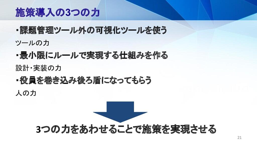 21 施策導入の3つの力 ・課題管理ツール外の可視化ツールを使う ツールの力 ・最小限にルール...